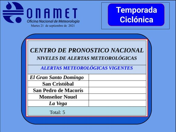 Aquí las cinco provincias que Onamet mantiene bajo alerta por las lluvias.